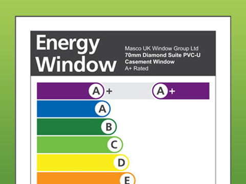 uPVC Energy Efficient Windows in Staffordshire and Stoke-on-Trent